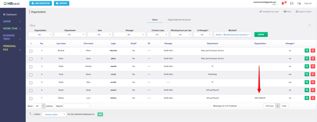 Organization view in various reports.